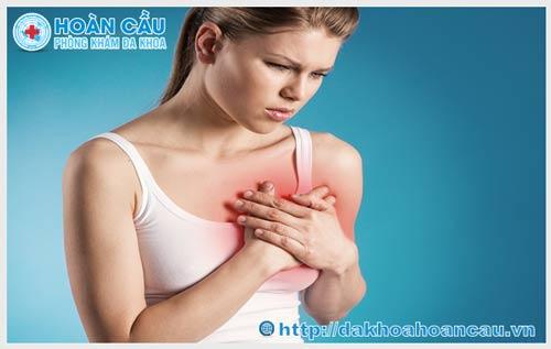 Viêm tuyến vú là gì ?